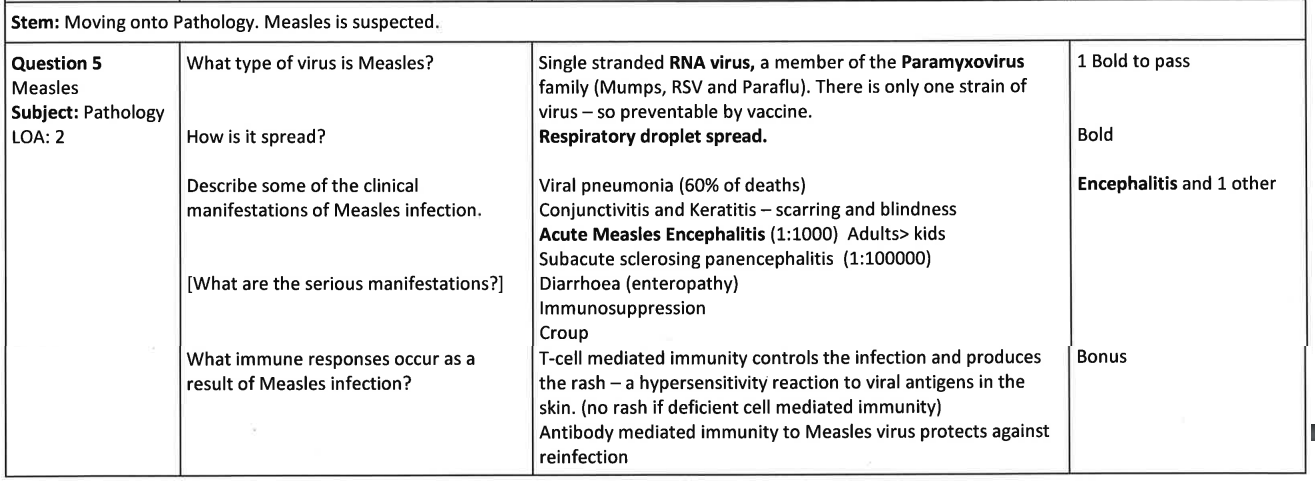 Infectious Diseases |