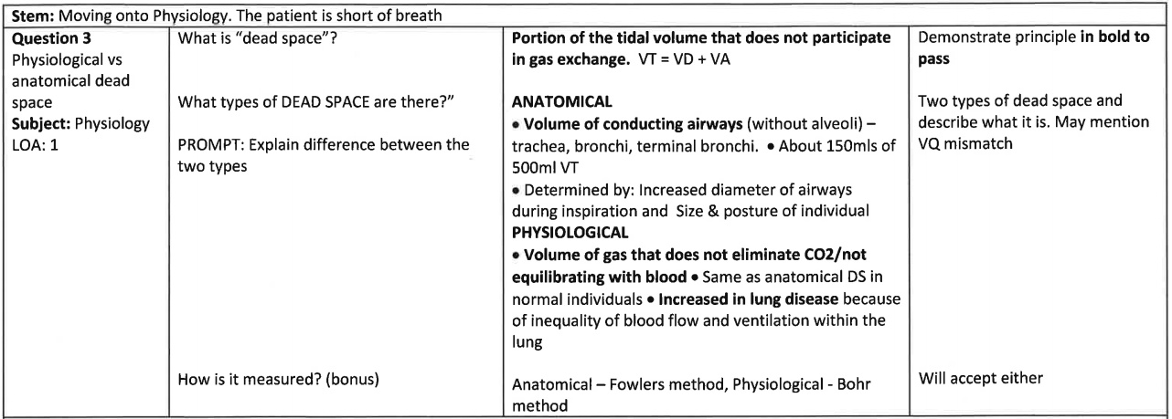 Respiratory Physiology |