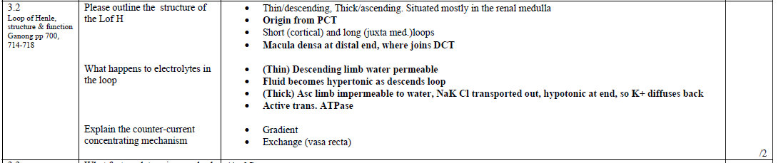 Renal Physiology |